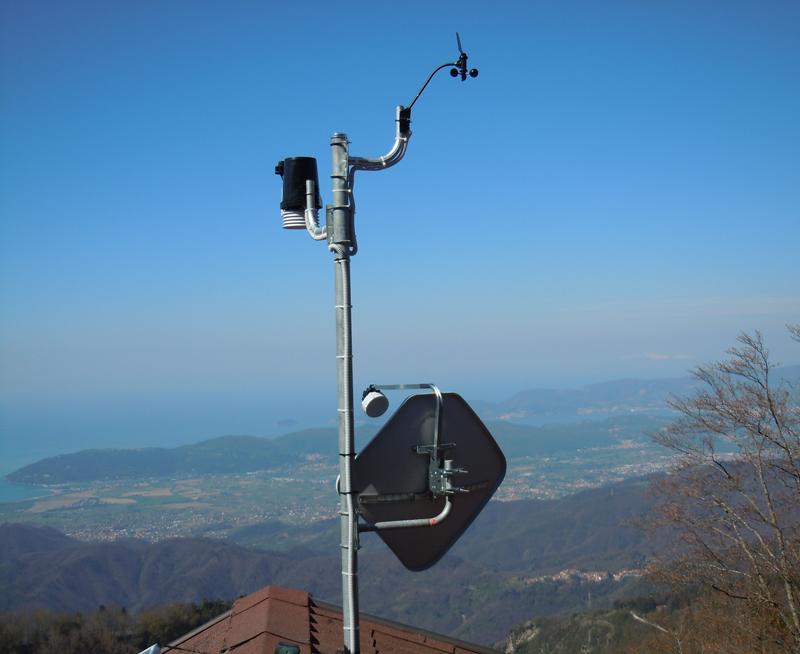 stazione meteo Campocecina